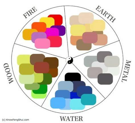 couleur bureau feng shui feng shui farben tipps zu den richtigen farbkombinationen