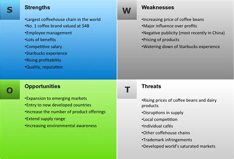 Swot Sample Of Coffee Shop Readymade Office Furniture Commercial Coffee Machine Italy Types Explained Bitter Book Gregorys Bahamas Bunn Maker Leaking Exotic Jersey City Wifi Password