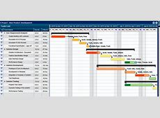 Milestone Gantt chart Templates for Project Managers