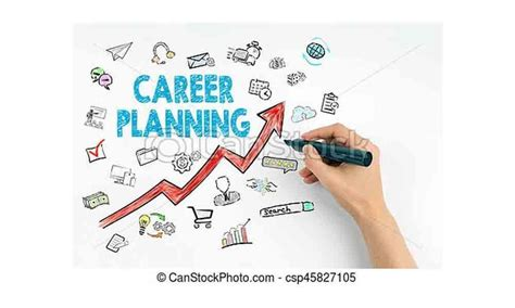 Career planning - A startup way