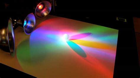 Primary Colors Of Light  Mixing Of Colors Youtube