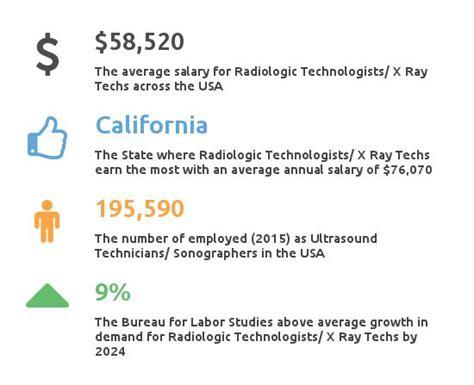 salary ray tech technician radiology range technicians
