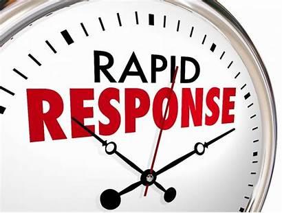 Response Rapid Fast Quick Reaction Clock Responsiveness