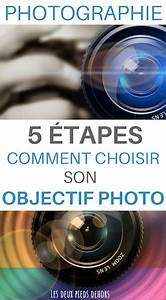 Comment Choisir Un Four : comment choisir un objectif photo en 5 tapes les deux ~ Melissatoandfro.com Idées de Décoration