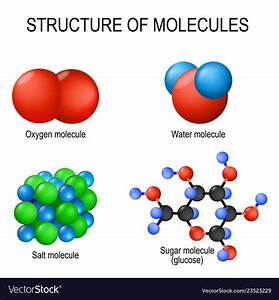 Structure Of Molecules Oxygen Gas Water Royalty Free Vector