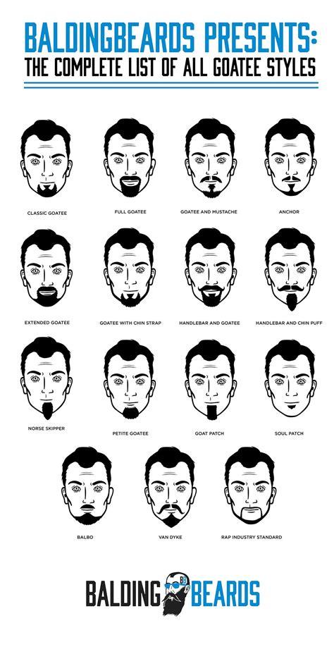 goatee styles  men