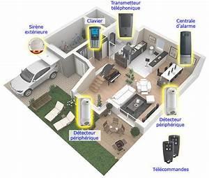 Systeme De Securité Maison : syst mes de securit ~ Dailycaller-alerts.com Idées de Décoration