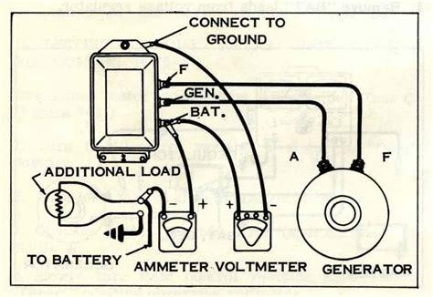 wood artistry restoration fort mill sc 29715 angie 77 sportster voltage regulator wire diagram 77 free