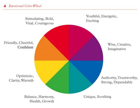 how color affects an office space