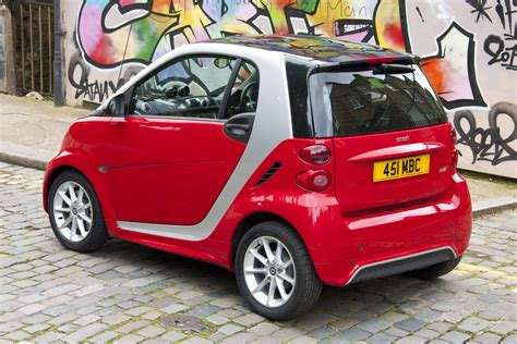 Smart ForTwo micro car pictures | Carbuyer