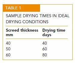 The ultimate in screed performance through optimum for Floor screed drying times