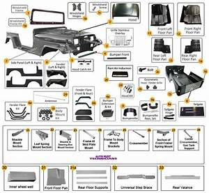 22 Best Jeep Yj Parts Diagrams Images On Pinterest
