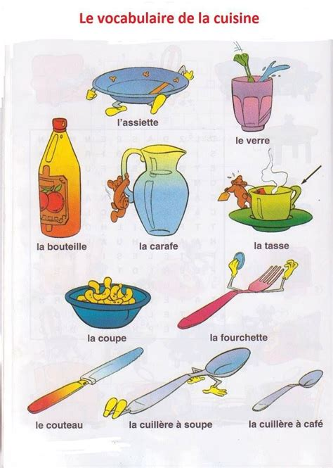 lexique ustensiles de cuisine vocabulaire ustensiles de cuisine 28 images lulu chef