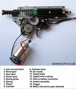 Airsoft M4 Aeg Internal Gearbox Layout    Diagram With