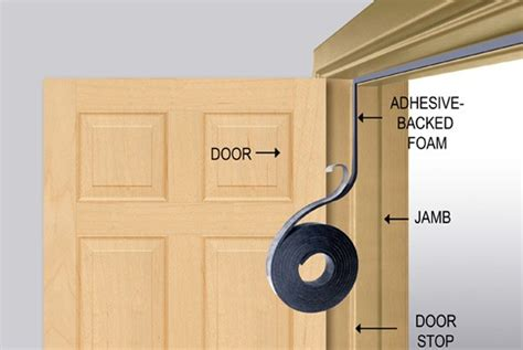 how to weatherstrip a door why weather stripping is so important for your doors