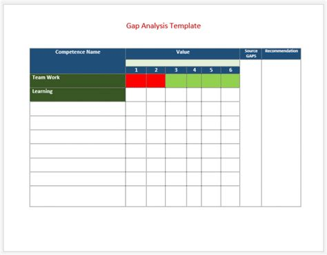 gap analysis templates  documents  excel