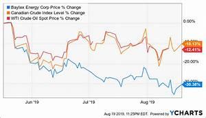 Baytex Energy Better And Cheaper Baytex Energy Corp
