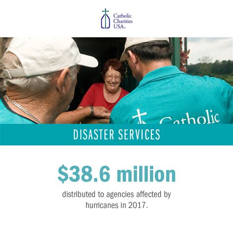 It is never easy for a coffee lover to hold on or delay their it is observed during the lent period. 2018 World Day of the Poor - Catholic Charities USA