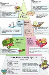 Diet Chart For Adults Renal Diabetic Diet Salemfreemedclinic Diabetes