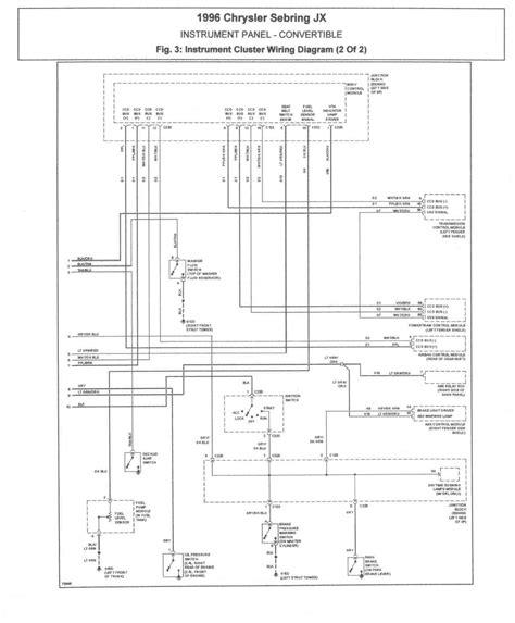 Chrysler Sebring Convertible Electrical Problem