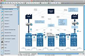 Value Stream  U0026 Process Flow Diagramming Software