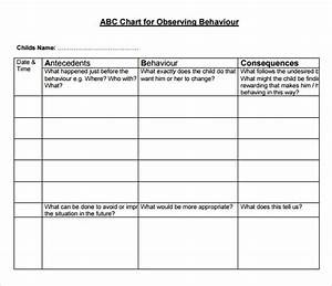 sample abc chart 7 documents in pdf With abc chart behaviour template