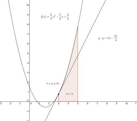 nullstellen berechnen   nullstellen berechnen lernwerk