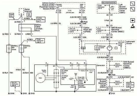 06 envoy wiring diagram wiring diagram