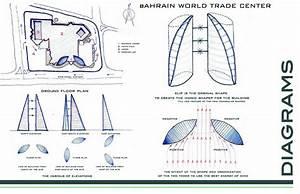 Bahrain World Trade Center  U2013 Manama  Bahrain