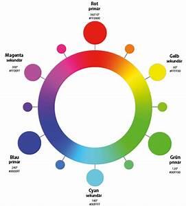 Passt Rot Und Grün Zusammen : farben ausw hlen und optimal einsetzen experten tipps nicht nur f rs webdesign 1 ~ Bigdaddyawards.com Haus und Dekorationen