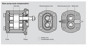 Black Max Bm80913 Pump Diagram