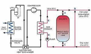 Potential Development Of Air Source Heat Pump In The Uk