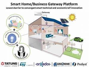 Smart Home Gateway : smart home business gateway platform smart america ~ Watch28wear.com Haus und Dekorationen