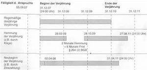 Bgb Verjährung Rechnung : berblick ber die st rungen bei der erf llung des ~ Haus.voiturepedia.club Haus und Dekorationen