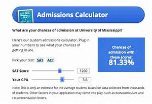 what colleges should i apply to making a college list With college admissions calculator