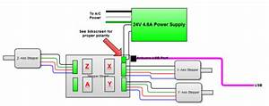 How To Wire Stepper Motors To Motor Drivers For Laser Wiring Diagram