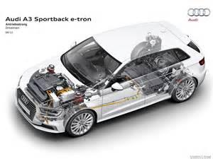 Audi Sportback Tron Drivetrain Wallpaper