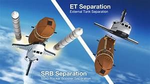 LEGO Ideas - NASA Space Shuttle (Saturn V Scale)