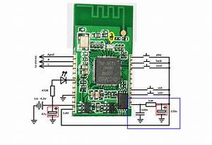 Bluetooth - I Don U0026 39 T Understand A Couple Of Symbols On This Diagram