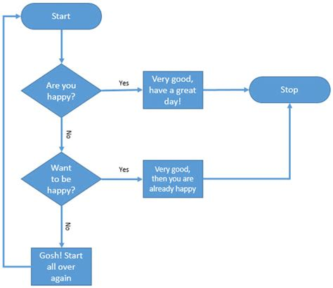 basic flowcharts  microsoft office powerpoint tutorial
