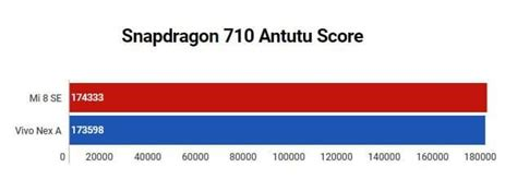 snapdragon  benchmark performance review