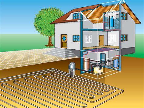 Geothermie Mit Erdwaermepumpen Erdwaerme Nutzen geothermie mit erdw 228 rmepumpen erdw 228 rme nutzen bauen de