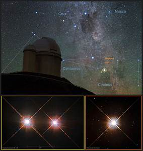 Is Proxima Centauri b the most promising exoplanet yet ...