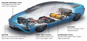 Main Components Of A Fuel Cell Electric Vehicle  18