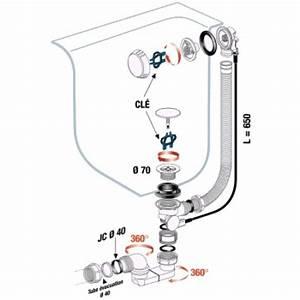Bonde De Baignoire : vidage automatique universel pour baignoire turbobain ~ Melissatoandfro.com Idées de Décoration
