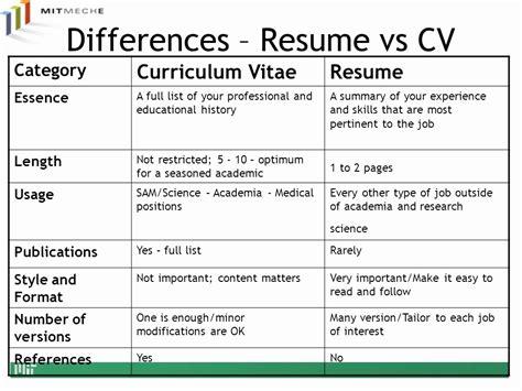 Vitae Vs Resume by Type De Cv Curriculum Vitae Vs Resume New Difference