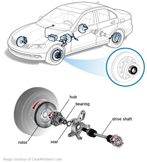 Symptoms Of A Bad Wheel Bearing