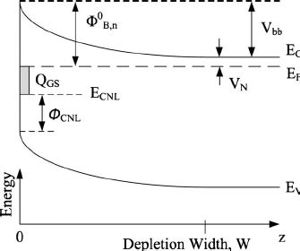 Fermi level is also defined as the. The band diagram of a semiconductor experiencing Fermi-level pinning... | Download Scientific ...