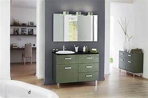 meuble salle de bain decotec rivoli atout kro With meuble salle de bain decotec