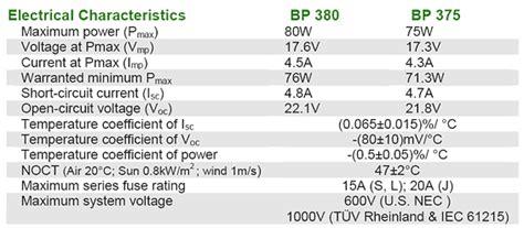 bp  bp  solar panel bp  solar module